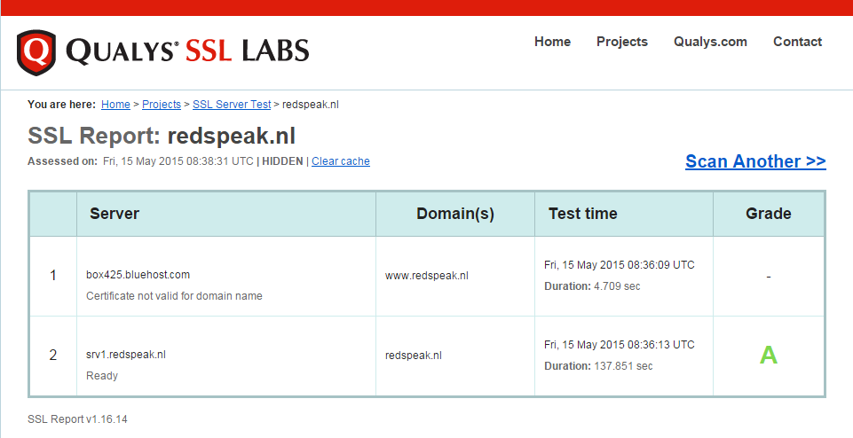 De RedSpeak webportal is beoordeeld met zeer hoge mogelijke veiligheidswaardering (A)