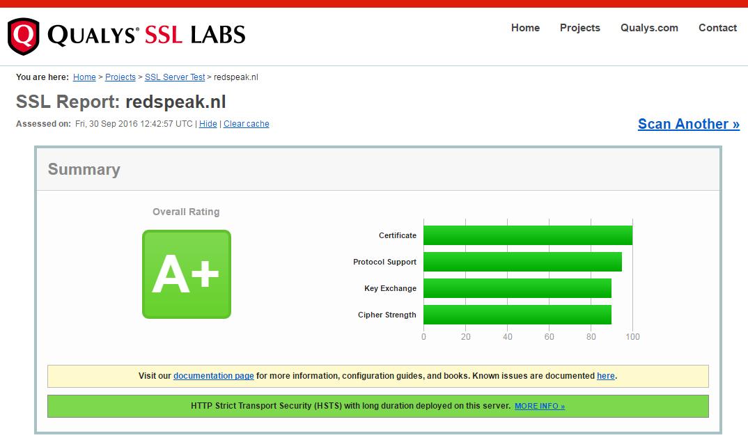 RedSpeak Dictation heeft de allerhoogste veiligheidsbeoordeling gekregen: A+